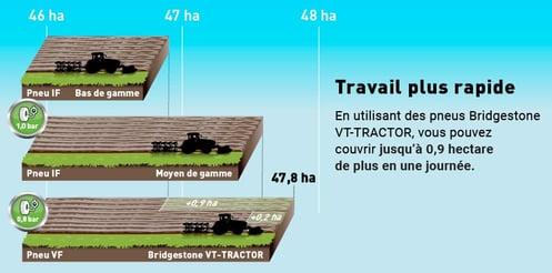 pneu-agricole-VT-tractor-travail-rapide.jpg