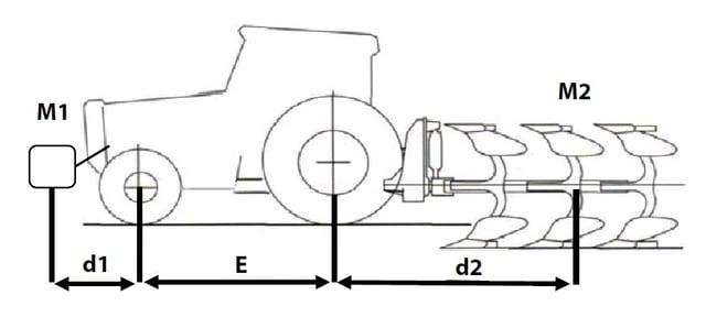 charge-a-l-essieu-pneu-tracteur.jpg