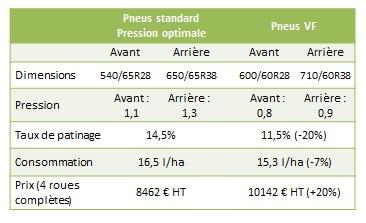 comparaison-pneu-agricole-pneu-tracteur-vf.jpg